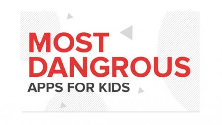 Most Dangerous Apps For Kids 2019 edition